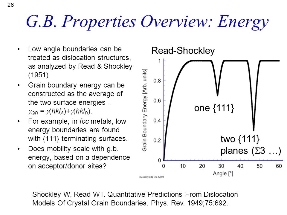 26 G.B. Properties Overview: Energy Low angle boundaries can be treated as dislocation structures, as analyzed by Read & Shockley (1951). Grain bounda