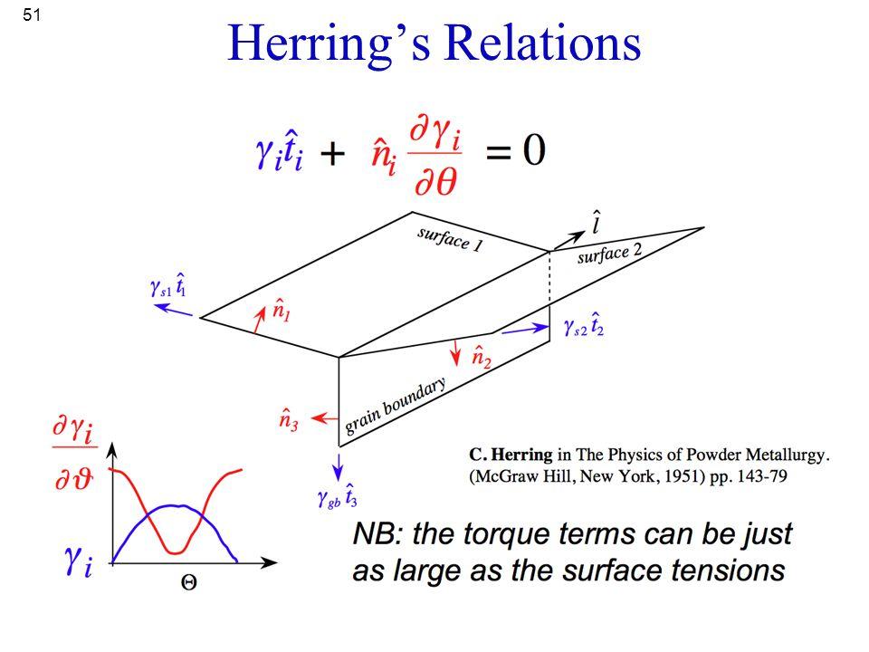 51 Herring's Relations