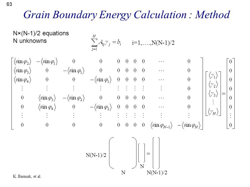 63 Grain Boundary Energy Calculation : Method N×(N-1)/2 equations N unknowns i=1,….,N(N-1)/2 N(N-1)/2 N = N K. Barmak, et al.