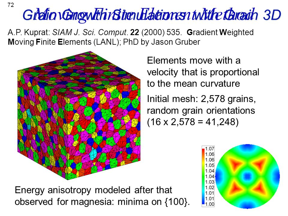 72 Grain Growth Simulations with Grain 3D A.P. Kuprat: SIAM J. Sci. Comput. 22 (2000) 535. Gradient Weighted Moving Finite Elements (LANL); PhD by Jas