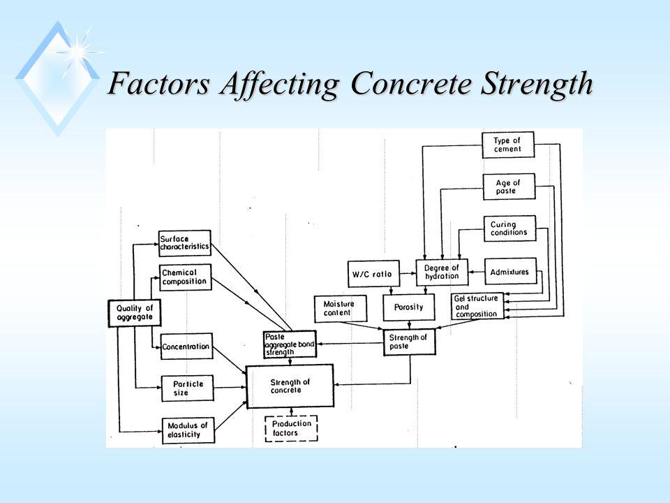 Durability u Resistance to freezing and thawing u Cracking u Internal Problems u Rebar Corrosion