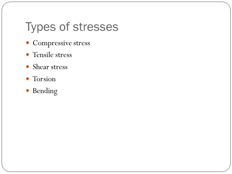 Types of stresses Compressive stress Tensile stress Shear stress Torsion Bending