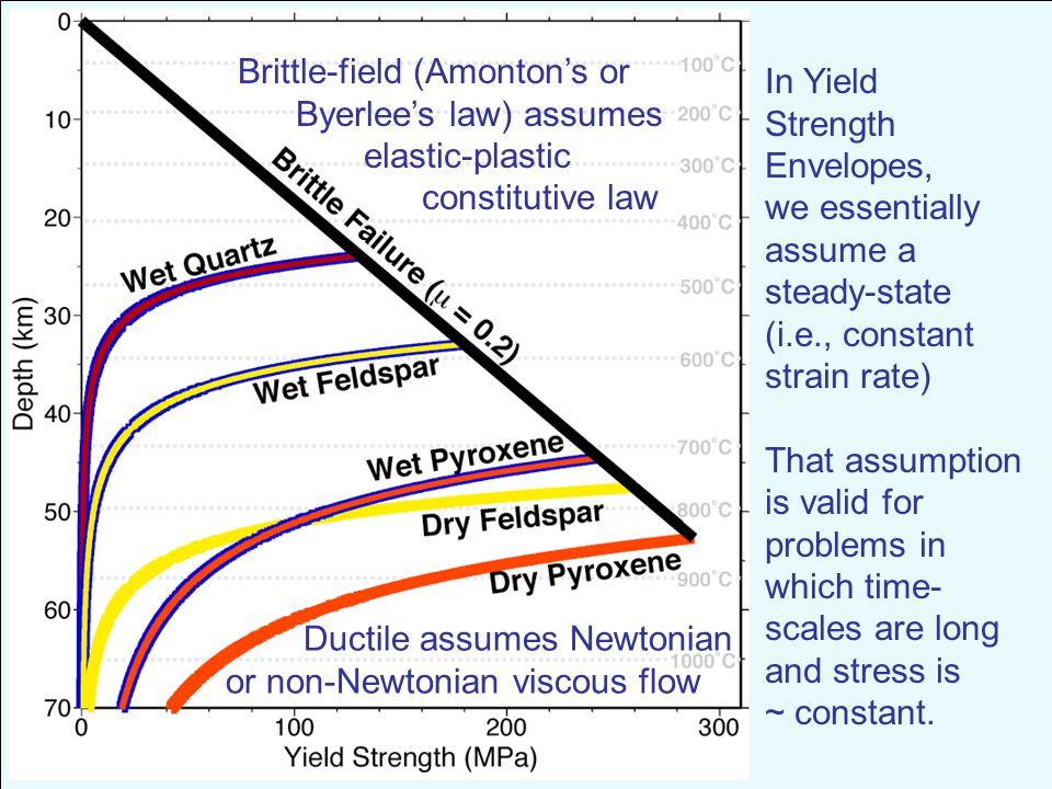 Buehler & Shearer, JGR 2010Schutt et al., Geology in prep P n velocity variation Moho temperature from P n & mineral physics Moho temperature T Moho from P n phase: