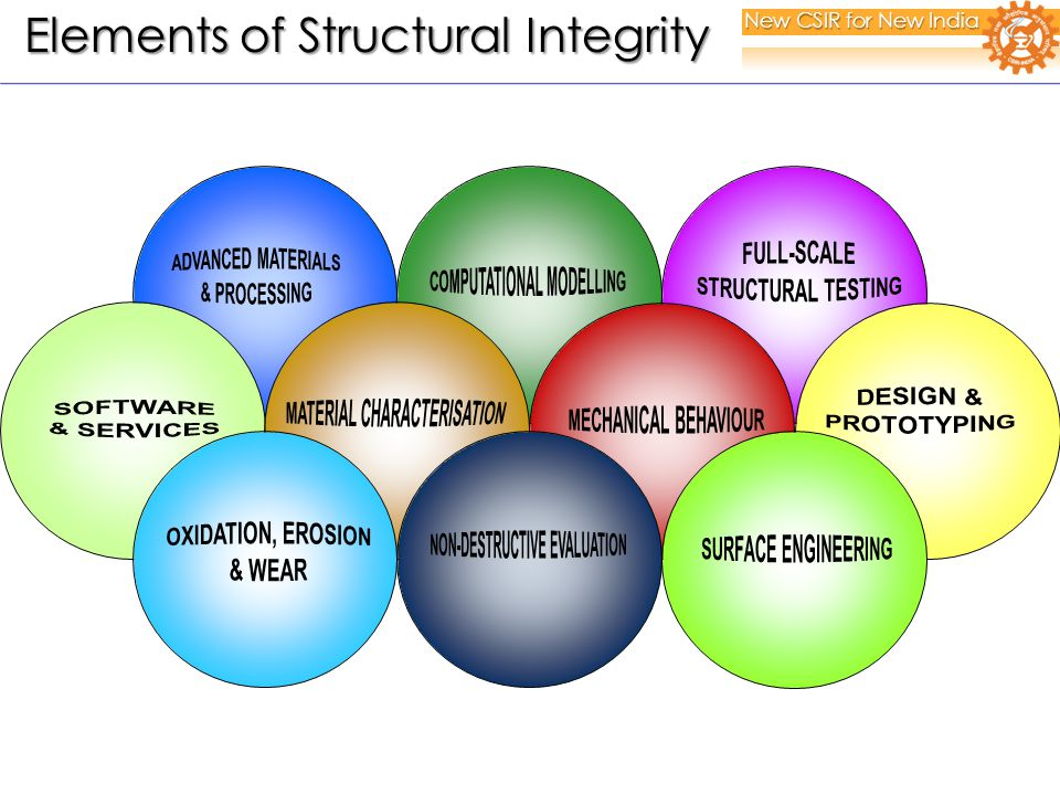 New CSIR for New India Elements of Structural Integrity Elements of Structural Integrity