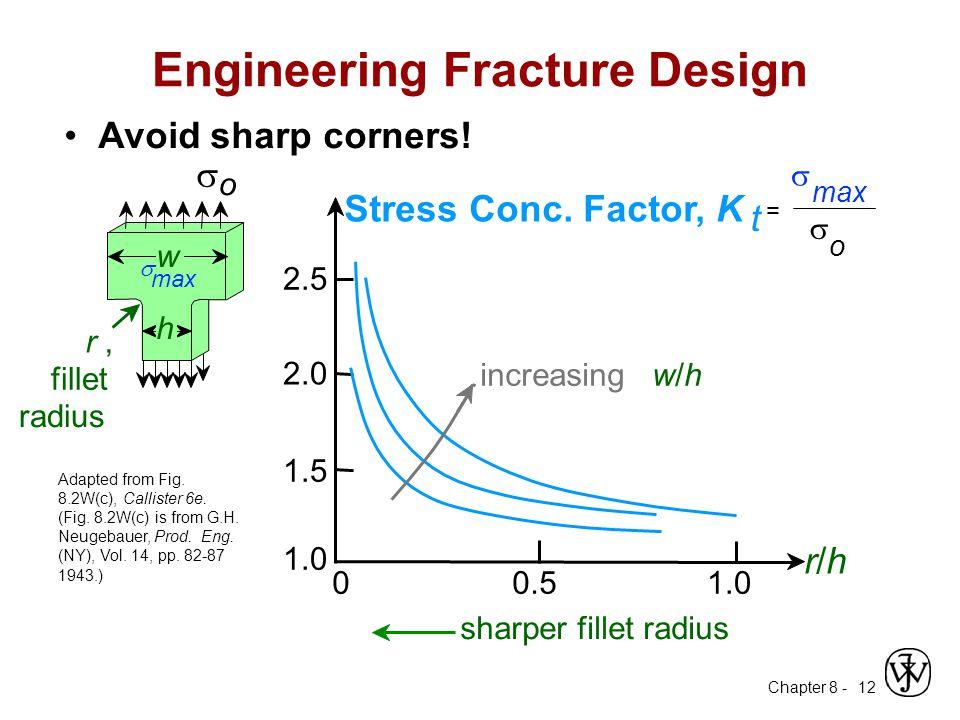Chapter 8 - 12 Engineering Fracture Design r/hr/h sharper fillet radius increasingw/hw/h 00.51.0 1.5 2.0 2.5 Stress Conc. Factor, K t  max  o = Avoi