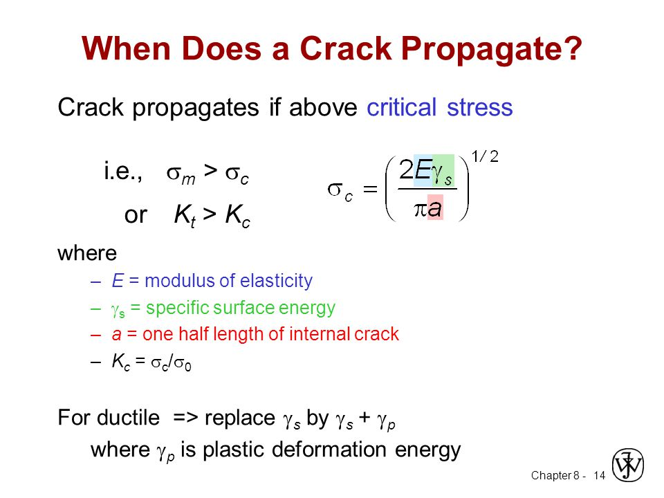 Chapter 8 - 14 When Does a Crack Propagate? Crack propagates if above critical stress where –E = modulus of elasticity –  s = specific surface energy
