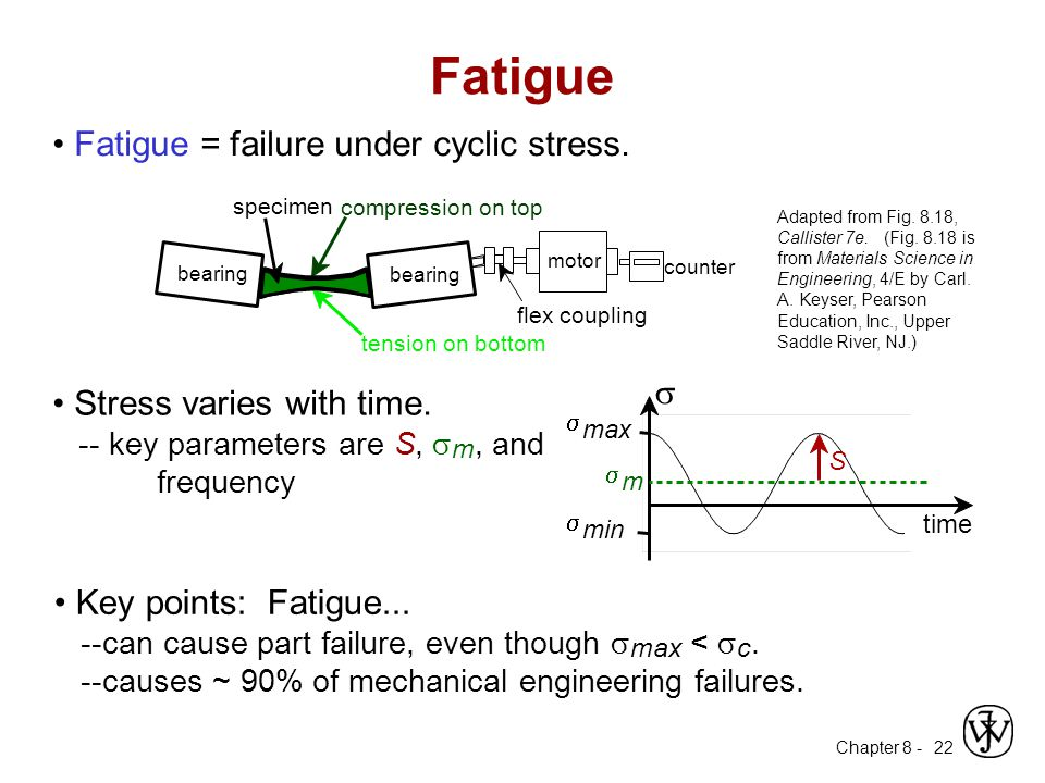 Chapter 8 - 22 Fatigue Fatigue = failure under cyclic stress. Stress varies with time. -- key parameters are S,  m, and frequency  max  min  time
