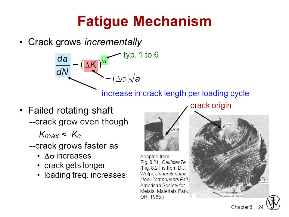 Chapter 8 - 24 Crack grows incrementally typ. 1 to 6 increase in crack length per loading cycle Failed rotating shaft --crack grew even though K max <