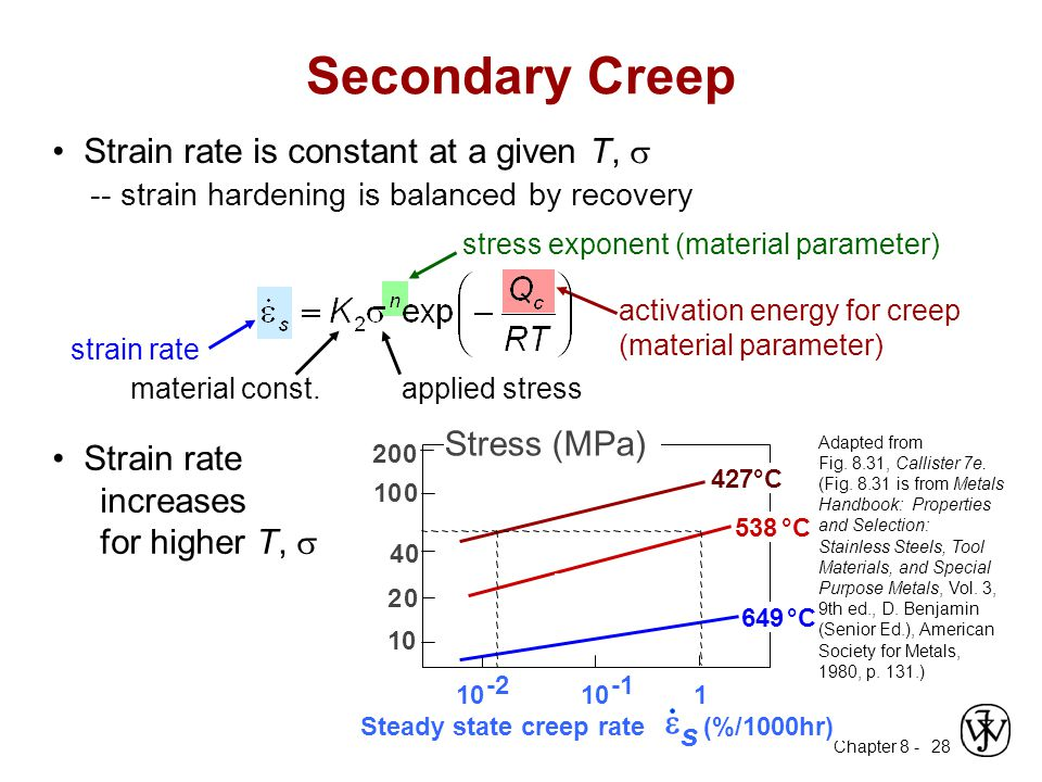 Chapter 8 - 28 Strain rate is constant at a given T,  -- strain hardening is balanced by recovery stress exponent (material parameter) strain rate ac