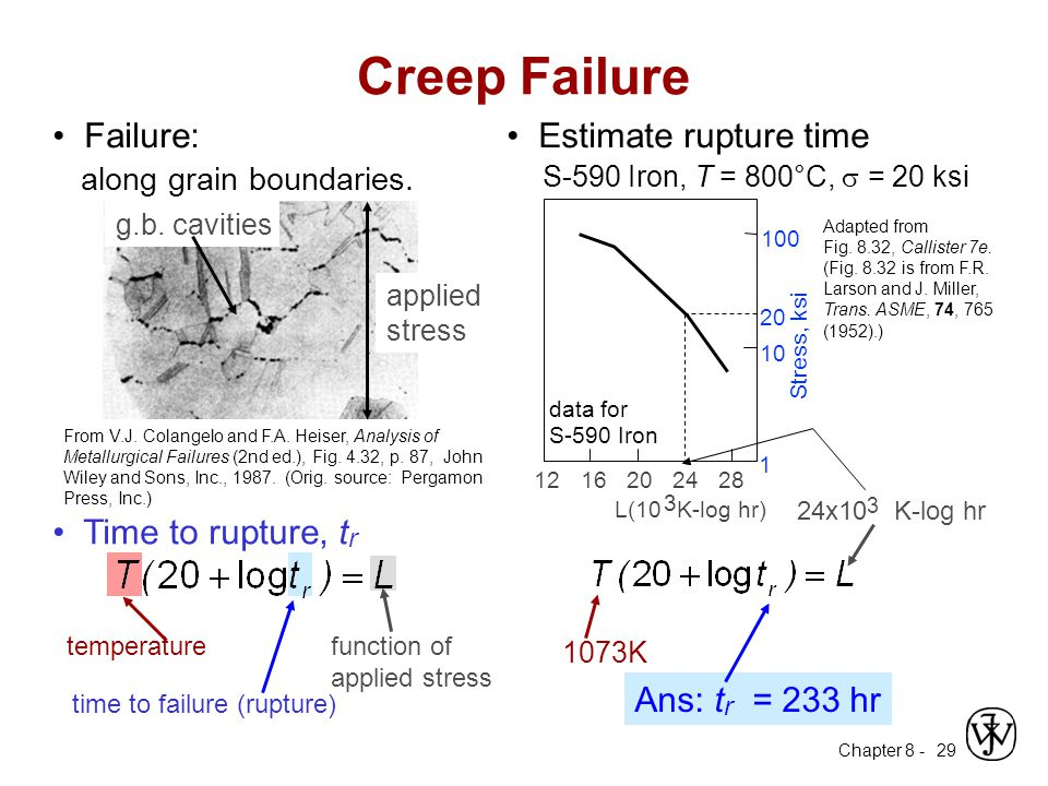Chapter 8 - 29 Creep Failure Estimate rupture time S-590 Iron, T = 800°C,  = 20 ksi Failure: along grain boundaries. time to failure (rupture) functi