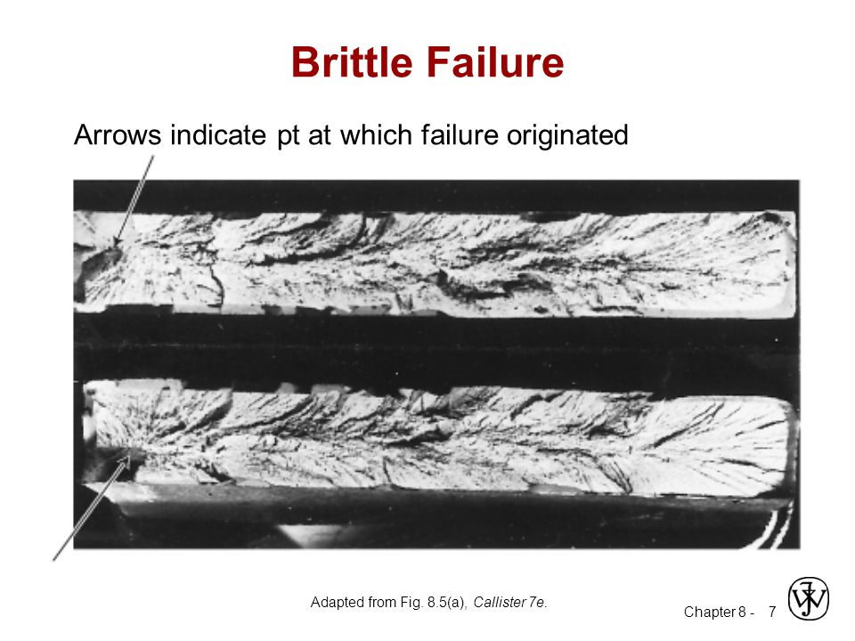 Chapter 8 - 7 Brittle Failure Arrows indicate pt at which failure originated Adapted from Fig. 8.5(a), Callister 7e.