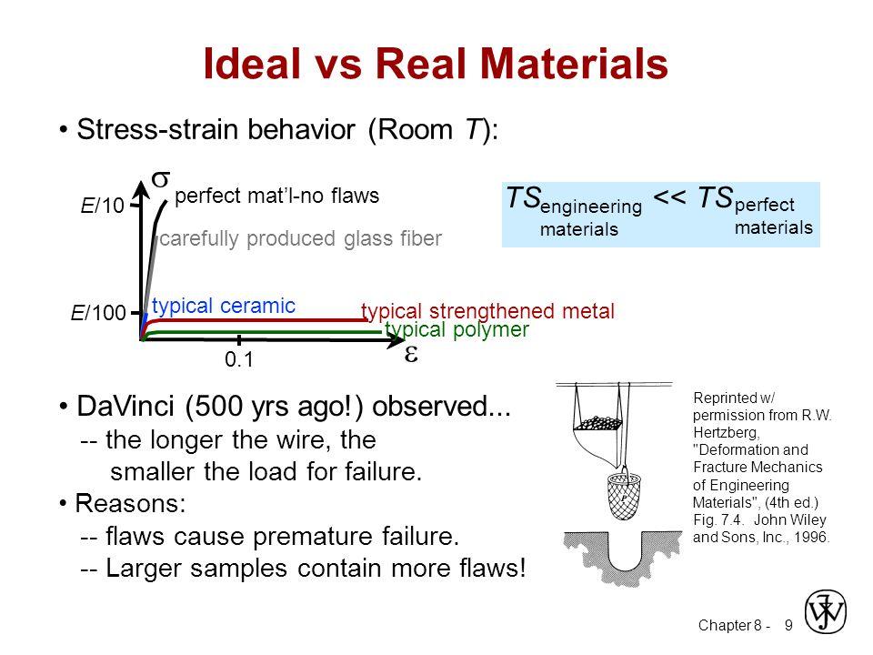 Chapter 8 - 9 Stress-strain behavior (Room T): Ideal vs Real Materials TS << TS engineering materials perfect materials   E/10 E/100 0.1 perfect mat