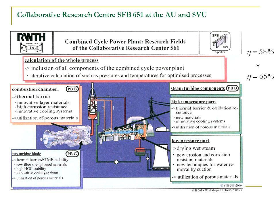 Collaborative Research Centre SFB 651 at the AU and SVU