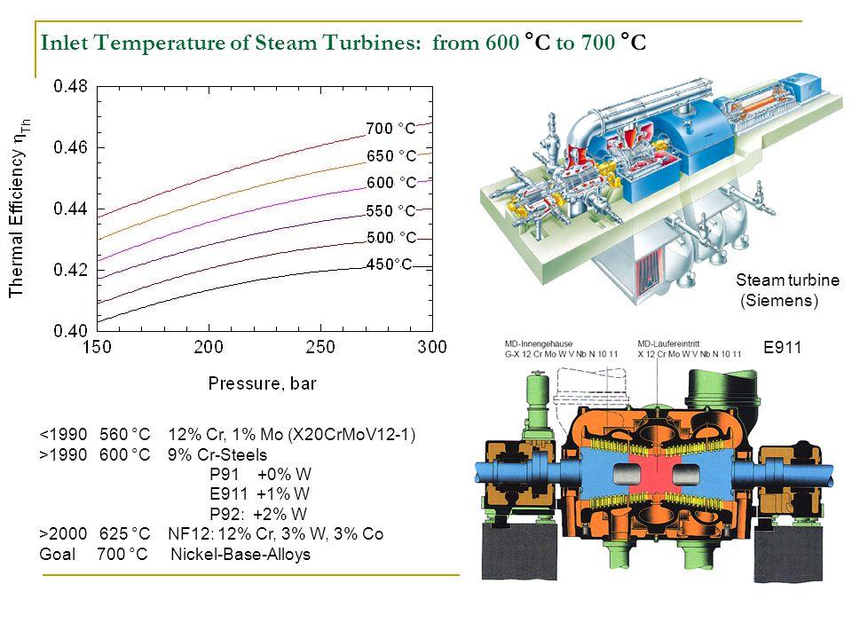 Inlet Temperature of Steam Turbines: from 600 °C to 700 °C Steam turbine (Siemens) <1990 560 °C 12% Cr, 1% Mo (X20CrMoV12-1) >1990 600 °C 9% Cr-Steels P91 +0% W E911 +1% W P92: +2% W >2000 625 °C NF12: 12% Cr, 3% W, 3% Co Goal 700 °C Nickel-Base-Alloys E911