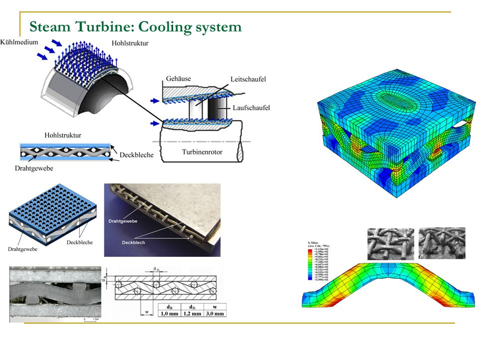 Steam Turbine: Cooling system