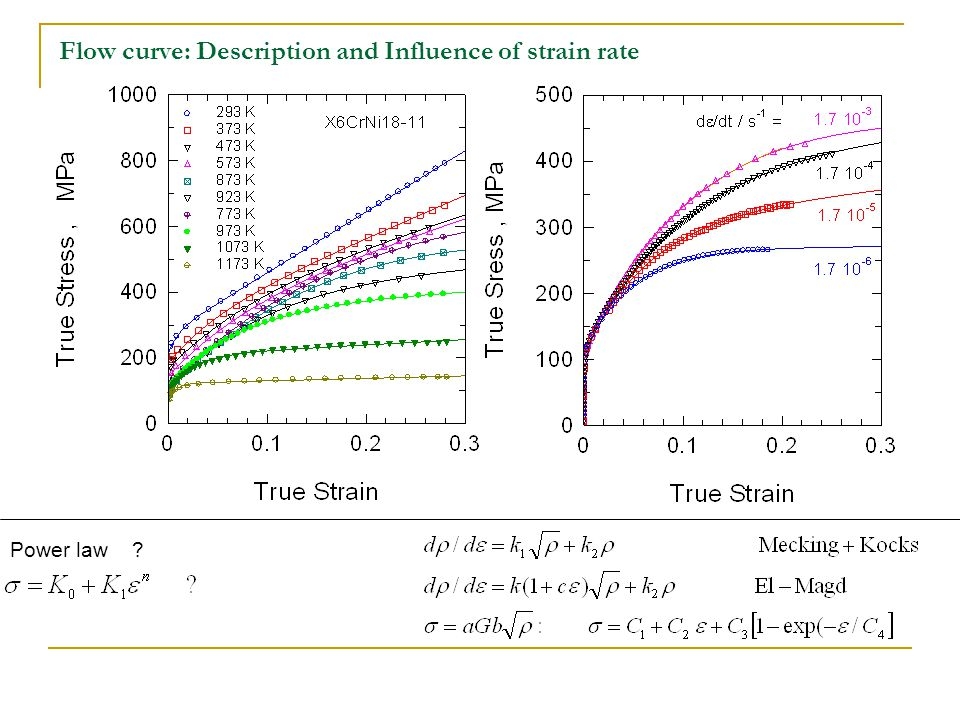 Flow curve: Description and Influence of strain rate Power law ?