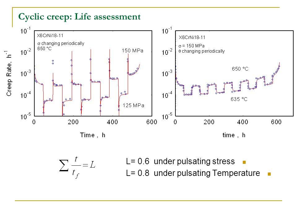 Cyclic creep: Life assessment L= 0.6 under pulsating stress L= 0.8 under pulsating Temperature