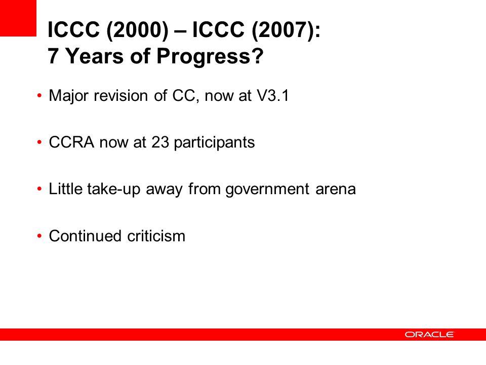 ICCC (2000) – ICCC (2007): 7 Years of Progress.