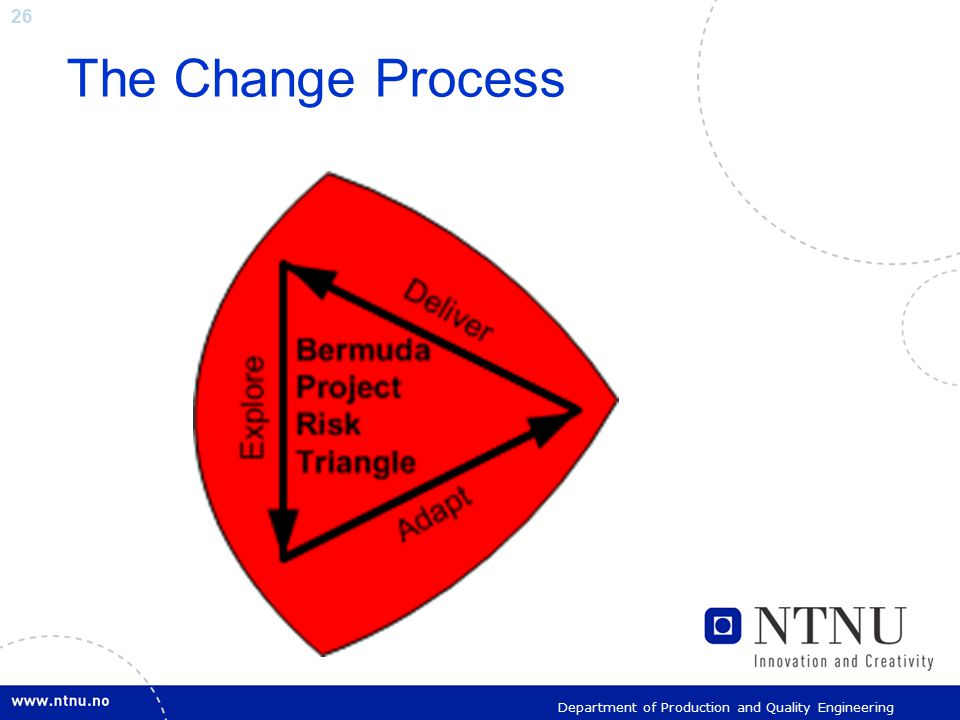26 Department of Production and Quality Engineering The Change Process