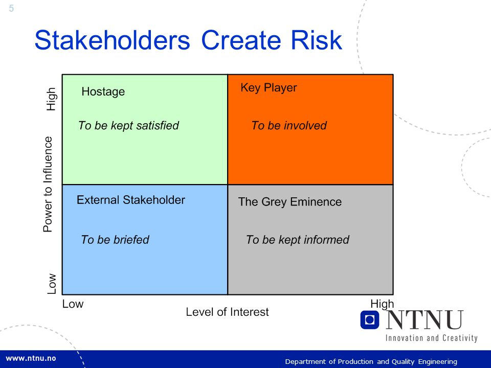 5 Department of Production and Quality Engineering Stakeholders Create Risk