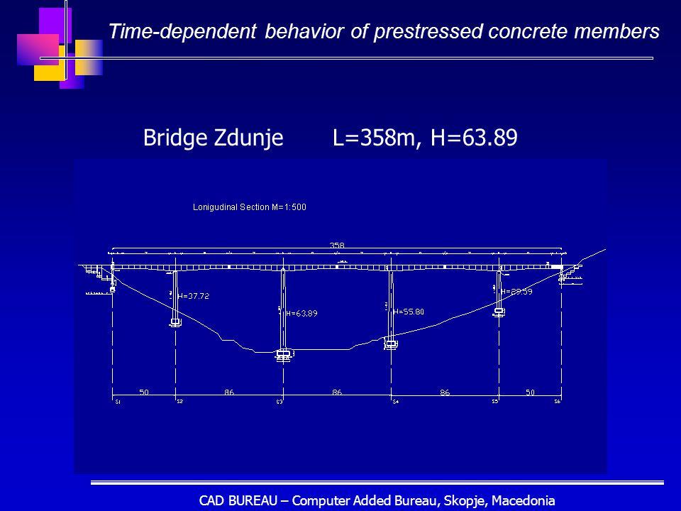 CAD BUREAU – Computer Added Bureau, Skopje, Macedonia Bridge Zdunje L=358m, H=63.89 Time-dependent behavior of prestressed concrete members