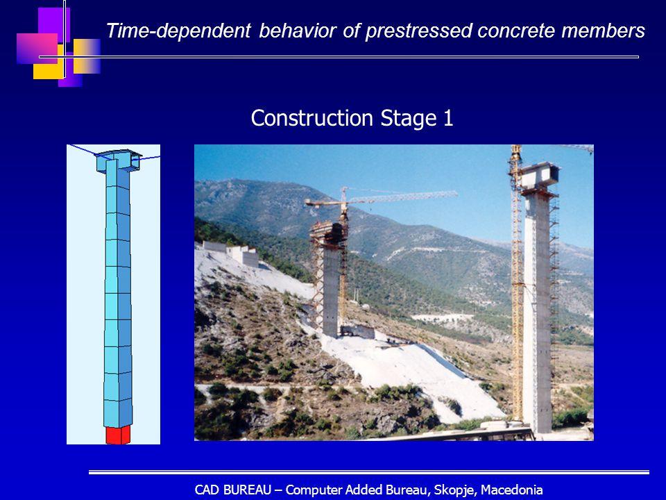 CAD BUREAU – Computer Added Bureau, Skopje, Macedonia Construction Stage 1 Time-dependent behavior of prestressed concrete members