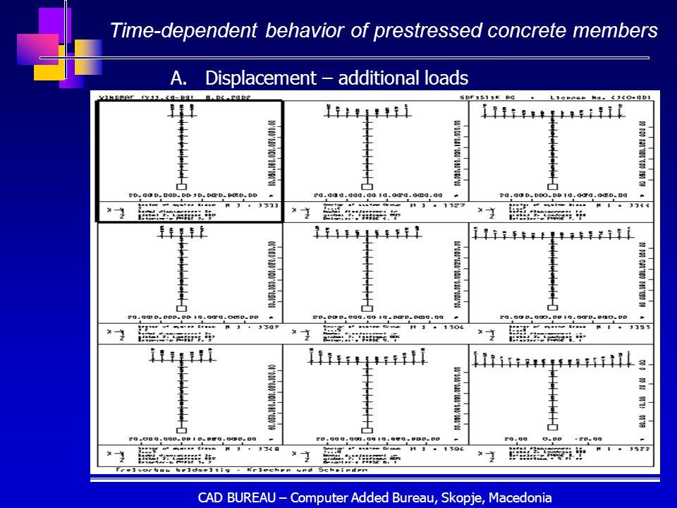 CAD BUREAU – Computer Added Bureau, Skopje, Macedonia Time-dependent behavior of prestressed concrete members A.