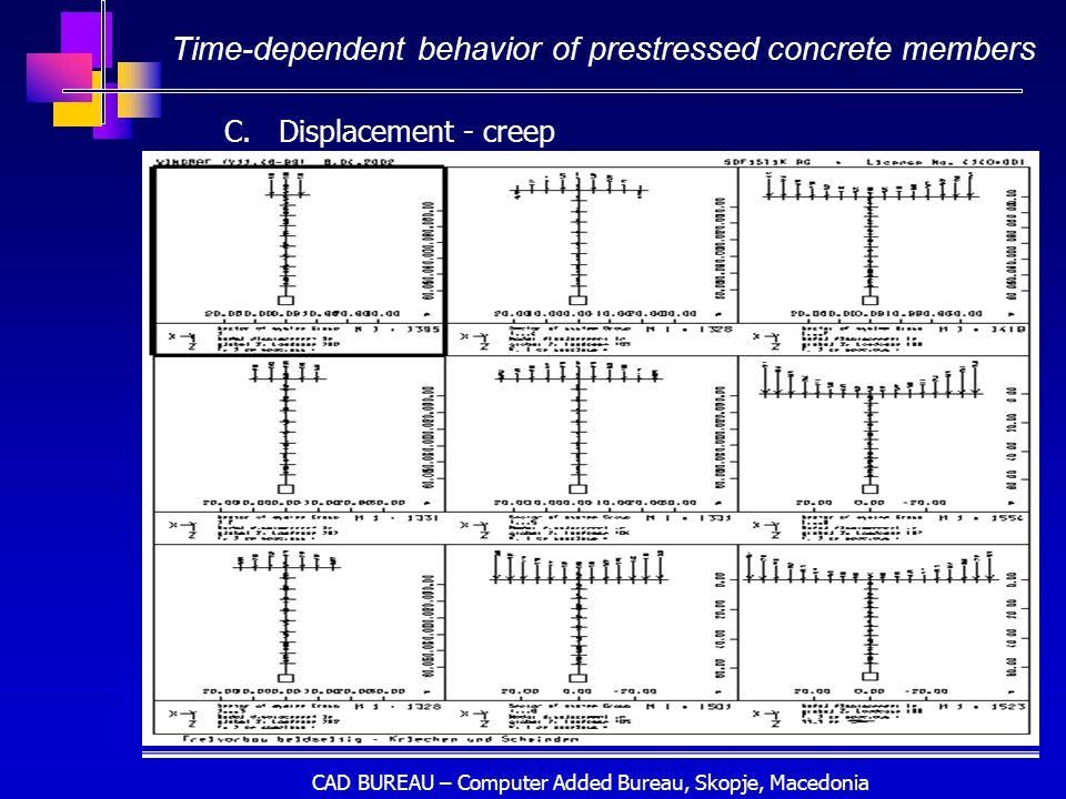 CAD BUREAU – Computer Added Bureau, Skopje, Macedonia Time-dependent behavior of prestressed concrete members C.