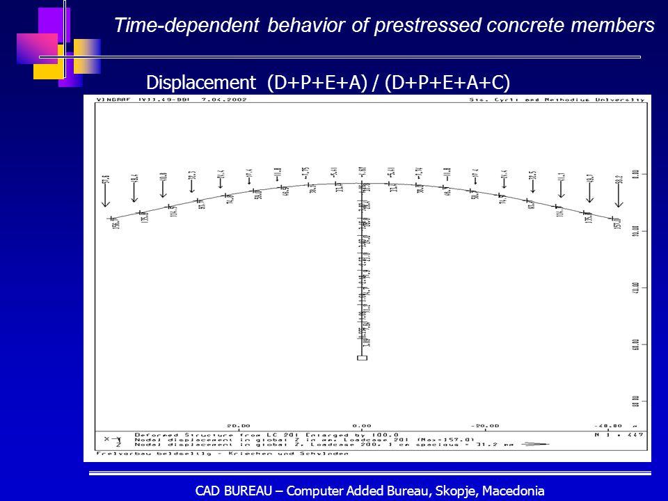 CAD BUREAU – Computer Added Bureau, Skopje, Macedonia Time-dependent behavior of prestressed concrete members Displacement (D+P+E+A) / (D+P+E+A+C)