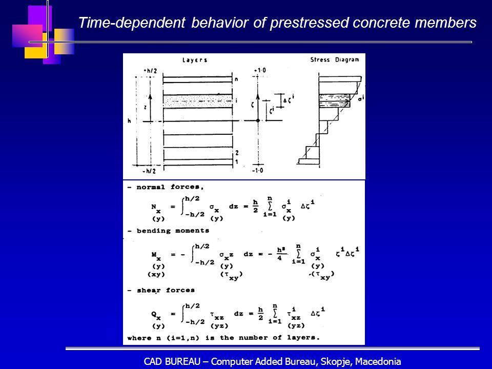CAD BUREAU – Computer Added Bureau, Skopje, Macedonia Time-dependent behavior of prestressed concrete members