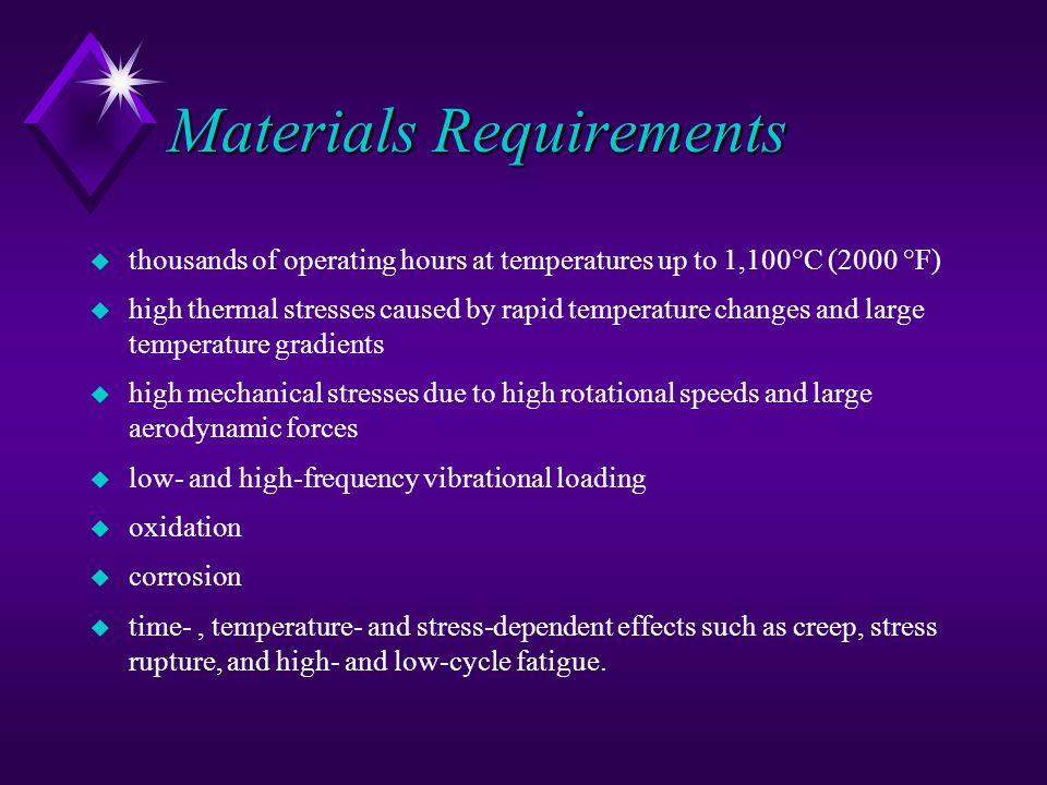 Hot Section Materials Requirements u High Strength (static, fatigue, creep-rupture) u High temperature resistance 850 °C - 1100 °C (1600 °F - 2000 °F) u Corrosion/oxidation resistance u Low Weight