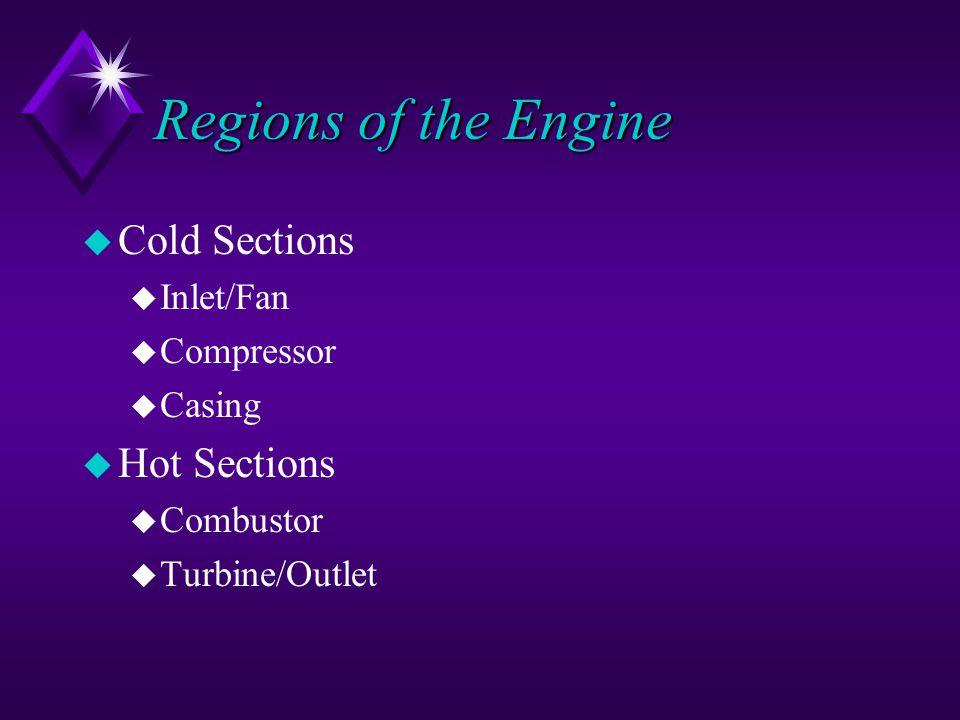 Cold Section Materials Requirements u High Strength (static, fatigue) u High Stiffness u Low Weight u Materials: u Titanium Alloys u Aluminum Alloys u Polymer Composites u Titanium intermetallics and composites