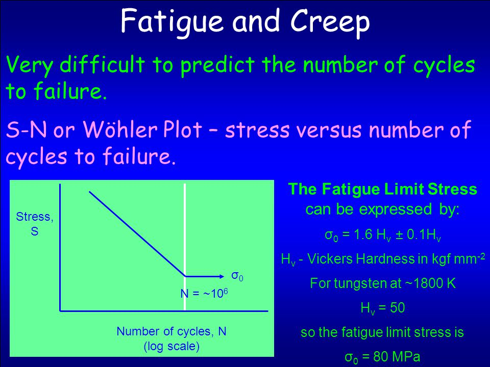 Fatigue and Creep Very difficult to predict the number of cycles to failure.