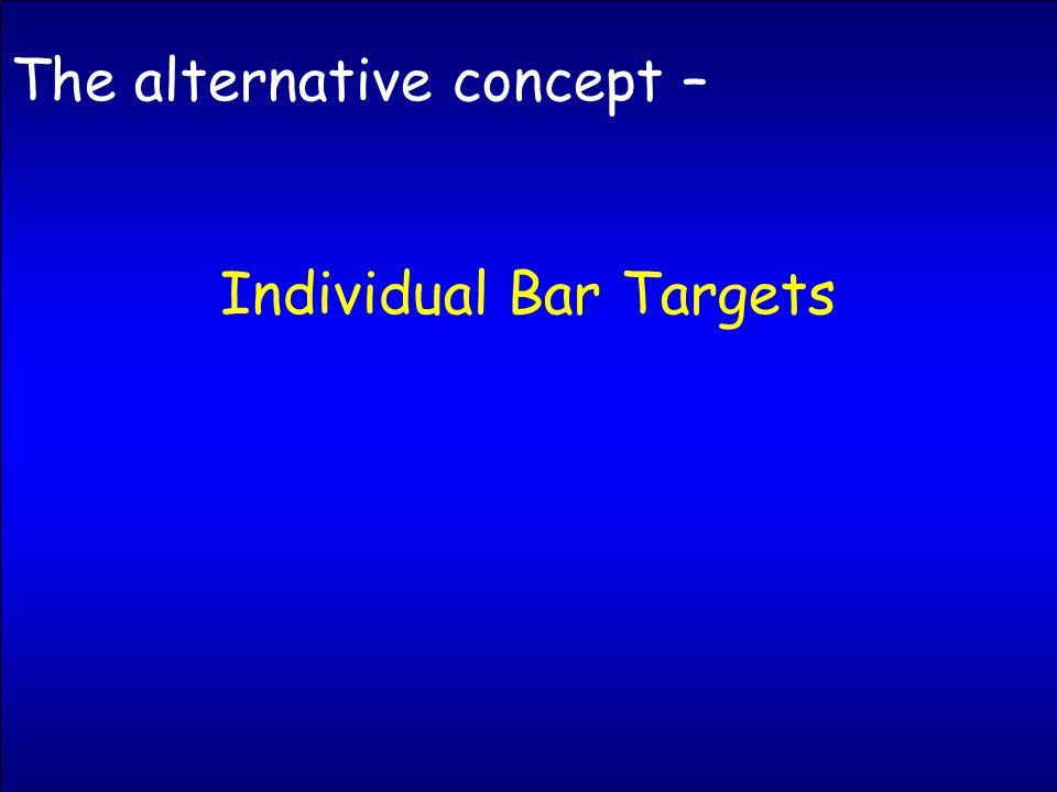 The alternative concept – Individual Bar Targets