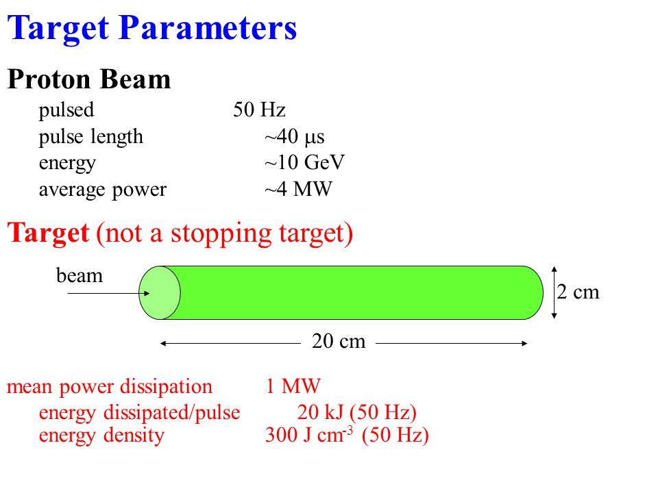 W5 Tungsten Wire showing wiggles : 6200 A, >2000 K peak temperature, 5625 pulses.