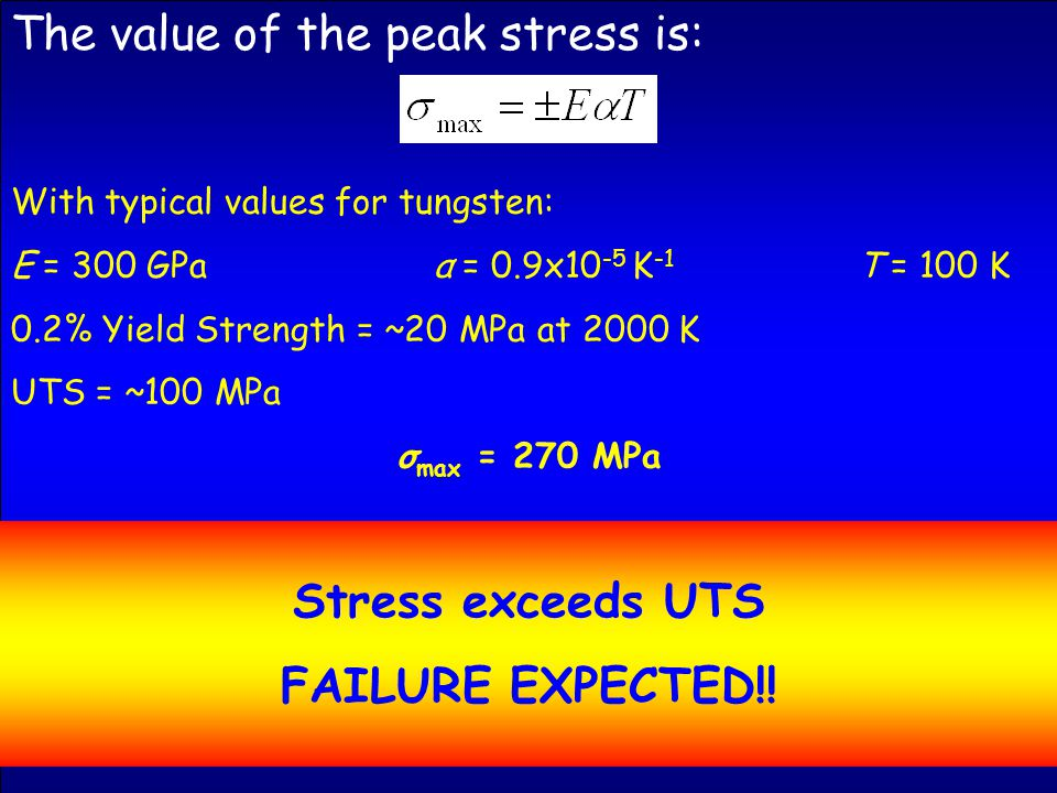 The value of the peak stress is: With typical values for tungsten: E = 300 GPaα = 0.9x10 -5 K -1 T = 100 K 0.2% Yield Strength = ~20 MPa at 2000 K UTS = ~100 MPa σ max = 270 MPa Stress exceeds UTS FAILURE EXPECTED!!