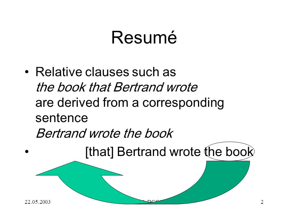 22.05.2003CSA2050: DCG IV2 Resumé Relative clauses such as the book that Bertrand wrote are derived from a corresponding sentence Bertrand wrote the b