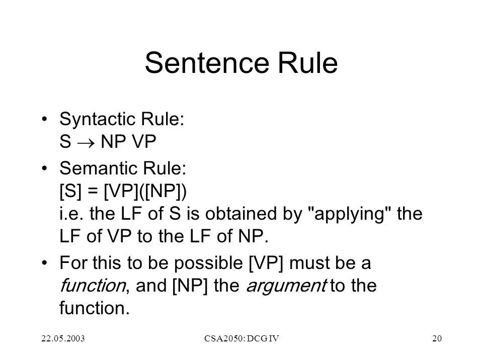 22.05.2003CSA2050: DCG IV20 Sentence Rule Syntactic Rule: S  NP VP Semantic Rule: [S] = [VP]([NP]) i.e.