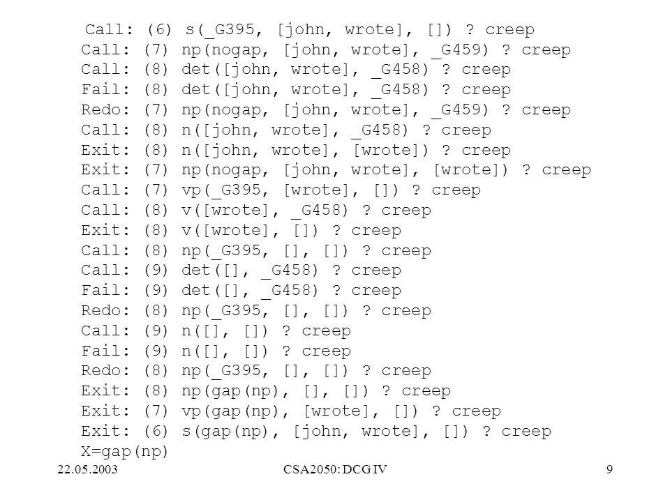22.05.2003CSA2050: DCG IV9 Call: (6) s(_G395, [john, wrote], []) .