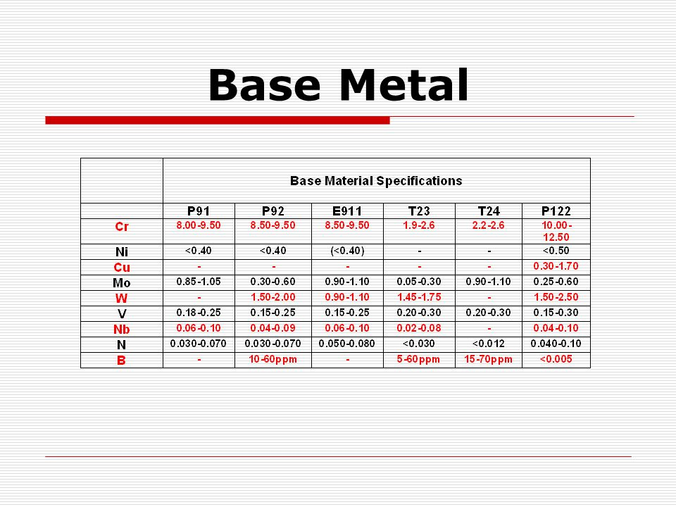 Intermediate Heat treatment  In Europe, noted that as-welded hardness of P91 weld metal is typically ~400 HV  ~100 HV less than the as-welded hardness of the widely- used  ~12%Cr steel X20CrMoV11-1  Therefore, the risk of cold cracking is less for P91  Cooling to room temperature is possible without an intermediate heat treatment  For further assurance against H-induced cold cracking, it is advisable to soak the weldment at the welding temperature before cooling to ambient  250-300°C for 2-3 hours  Partial cool out to eliminate untransformed austenite before post-heat