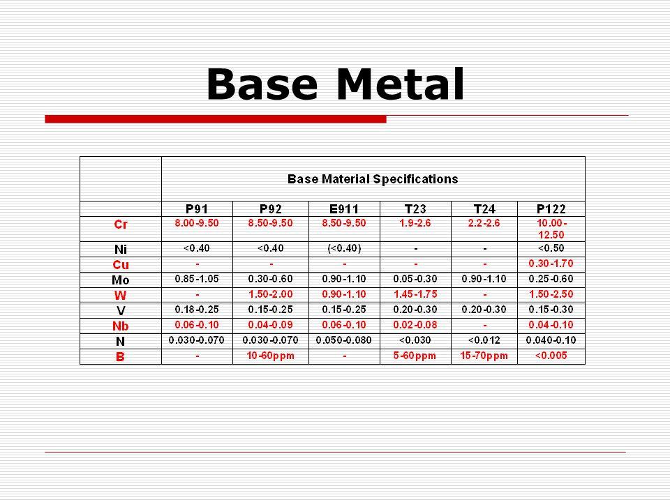Base Metal