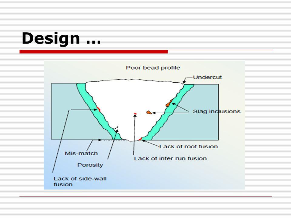 Design …