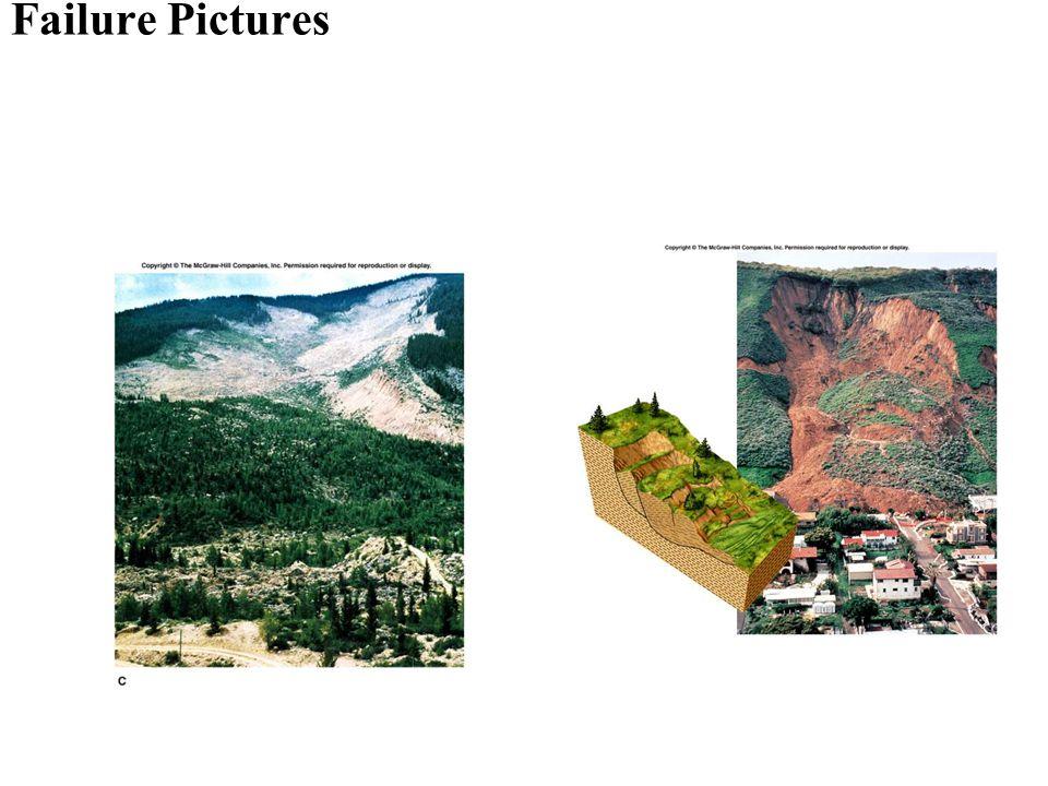 Failure Pictures