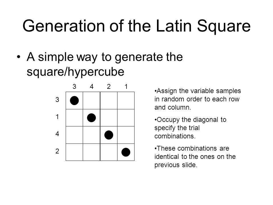 Generation of the Latin Square A simple way to generate the square/hypercube 4123 3 1 4 2 Assign the variable samples in random order to each row and column.