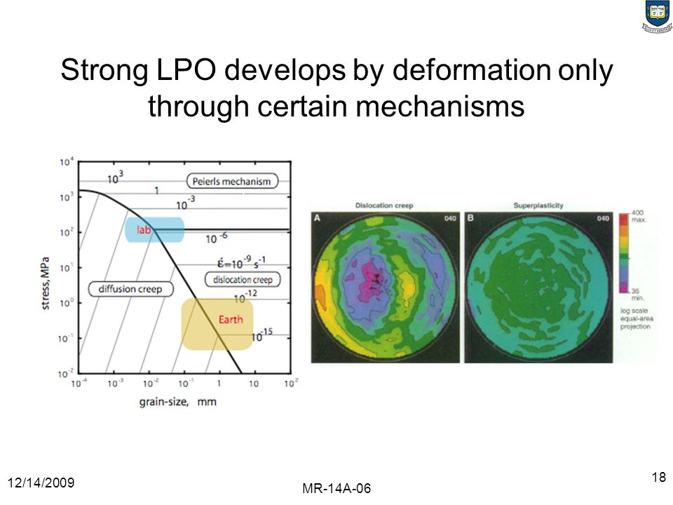 12/14/2009 MR-14A-06 18 Strong LPO develops by deformation only through certain mechanisms