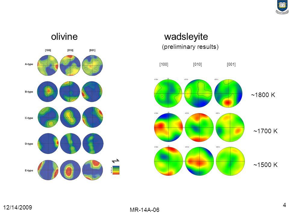 12/14/2009 MR-14A-06 4 olivine wadsleyite [100][010][001] ~1800 K ~1700 K ~1500 K (preliminary results)