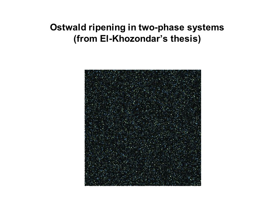 Ostwald ripening in two-phase systems (from El-Khozondar's thesis)