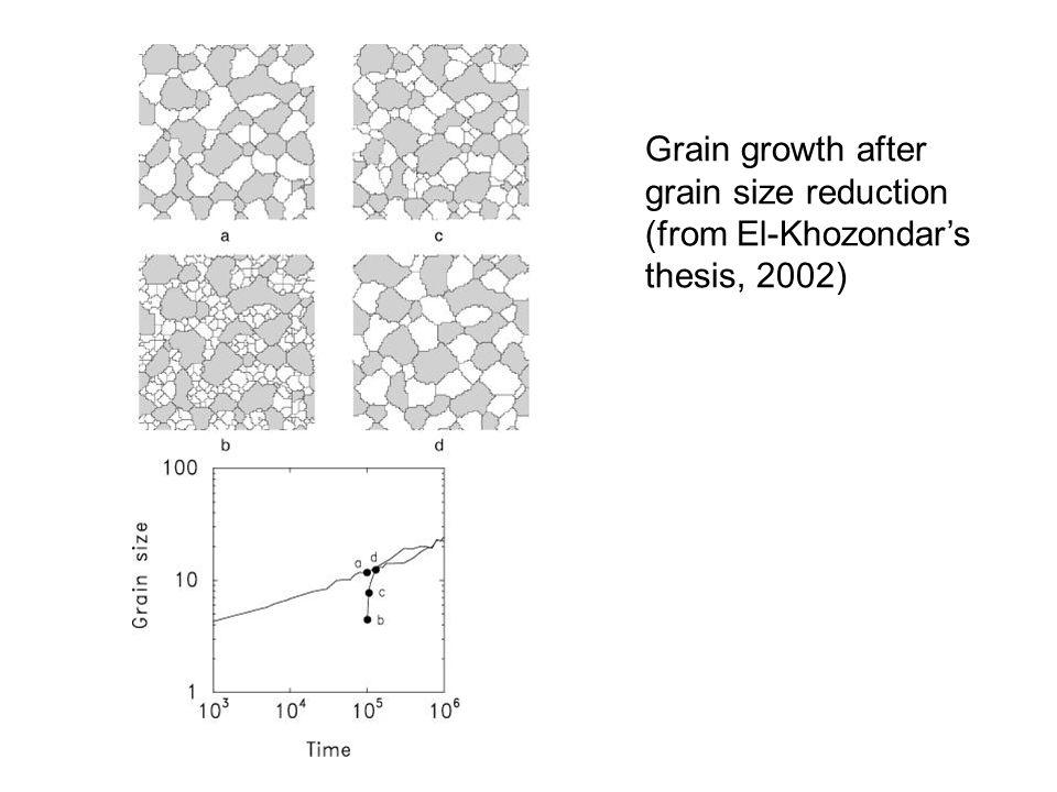 Grain growth after grain size reduction (from El-Khozondar's thesis, 2002)