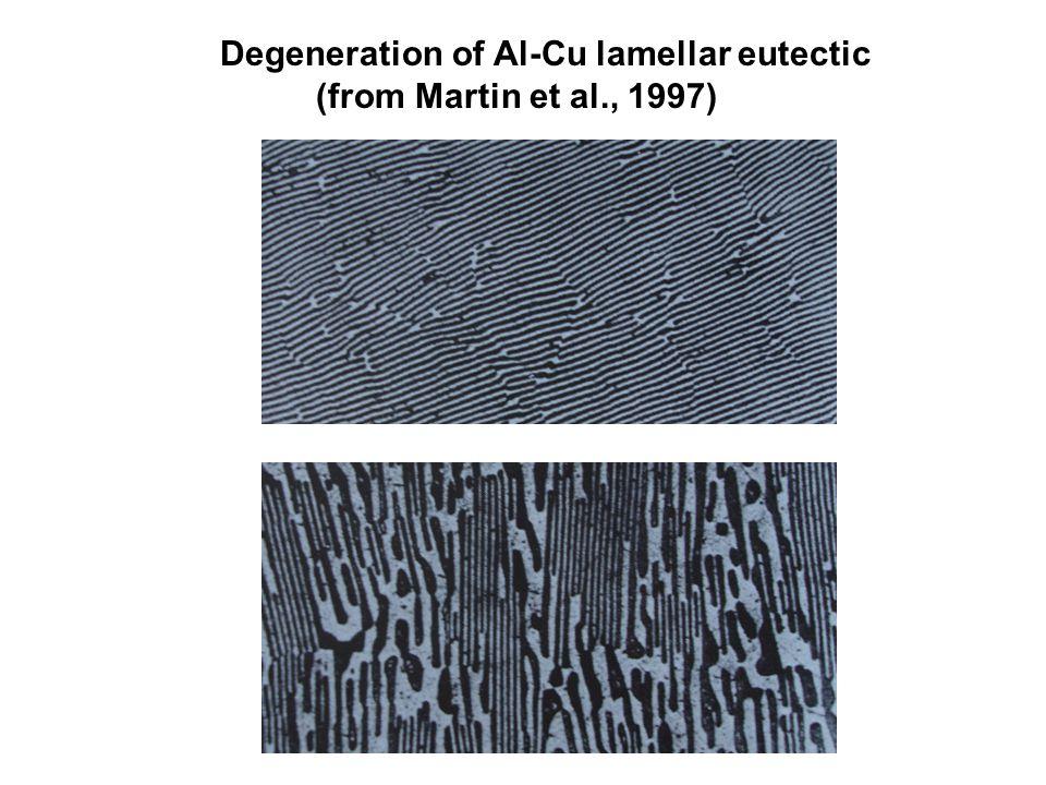 Degeneration of Al-Cu lamellar eutectic (from Martin et al., 1997)
