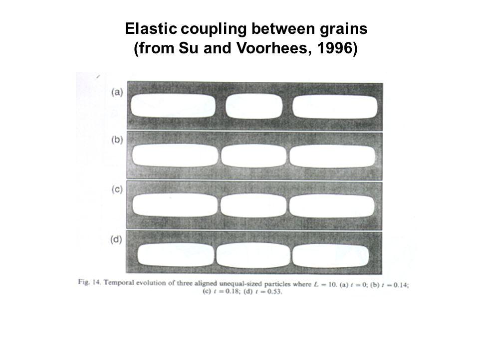 Elastic coupling between grains (from Su and Voorhees, 1996)